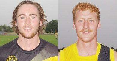Max O'Sullivan (left) and Patrick McCarthy will bring senior level training to the Under 18s.